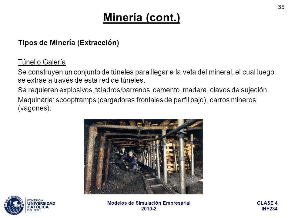 CLASE 4 INF234 Modelos de Simulación Empresarial 2010-2 35 Tipos de Minería (Extracción) Túnel o Galería Se construyen un conjunto de túneles para lle