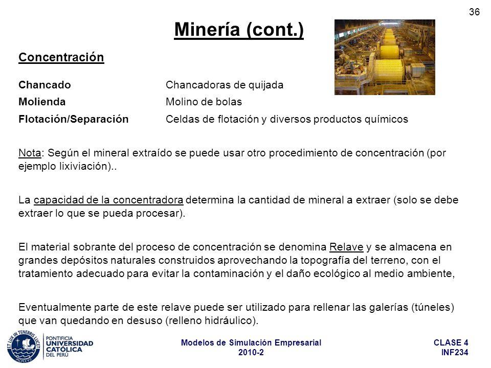 CLASE 4 INF234 Modelos de Simulación Empresarial 2010-2 36 Concentración ChancadoChancadoras de quijada MoliendaMolino de bolas Flotación/SeparaciónCe