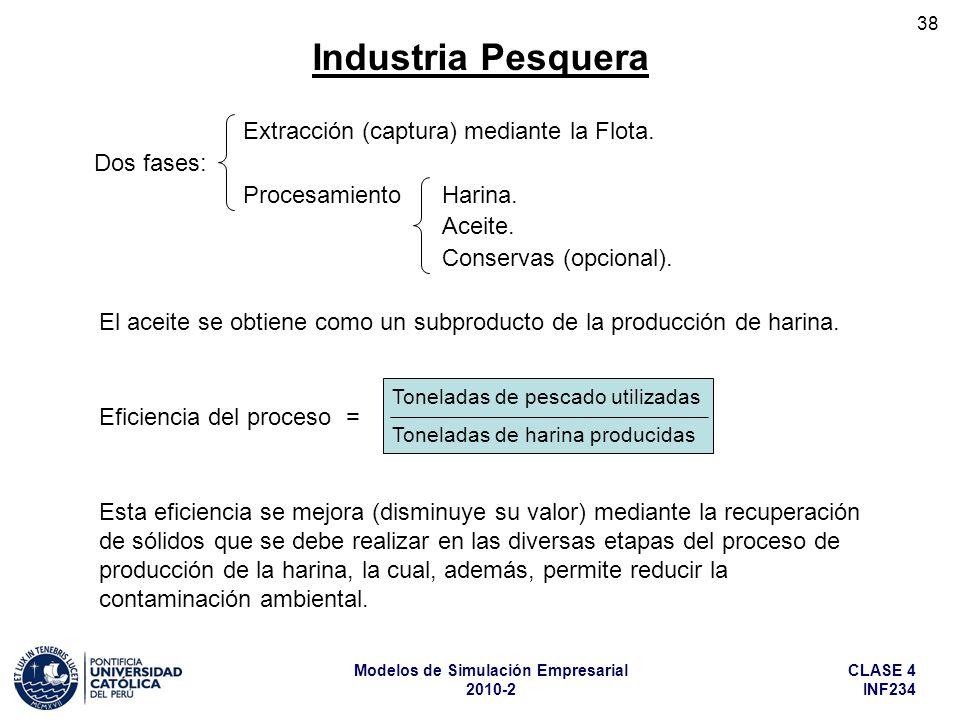 CLASE 4 INF234 Modelos de Simulación Empresarial 2010-2 38 Extracción (captura) mediante la Flota. Dos fases: Procesamiento Harina. Aceite. Conservas