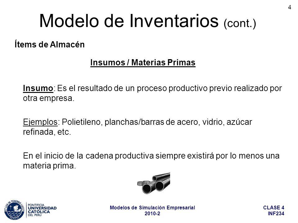 CLASE 4 INF234 Modelos de Simulación Empresarial 2010-2 15 Modelo de Inventarios (cont.) ETAPA 1 Esquema Productivo PROVEEDORES Almacén de Insumos ETAPA 2 Almacén de PT CLIENTES Almacén de PI PLANTA COMPRACONSUMO PI PT VENTA MP, INS, MAT CONSUMO PRODUCCIÓN PT EMPRESA INDUSTRIAL CONSUMO