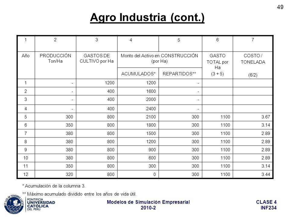CLASE 4 INF234 Modelos de Simulación Empresarial 2010-2 49 12367 AñoPRODUCCIÓN Ton/Ha GASTOS DE CULTIVO por Ha Monto del Activo en CONSTRUCCIÓN (por H