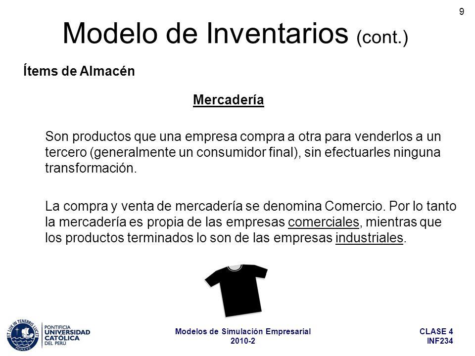 CLASE 4 INF234 Modelos de Simulación Empresarial 2010-2 20 Ejemplo (aplicable al modelo de inventario para un producto terminado): Stock Inicial: 1,500 unidades.