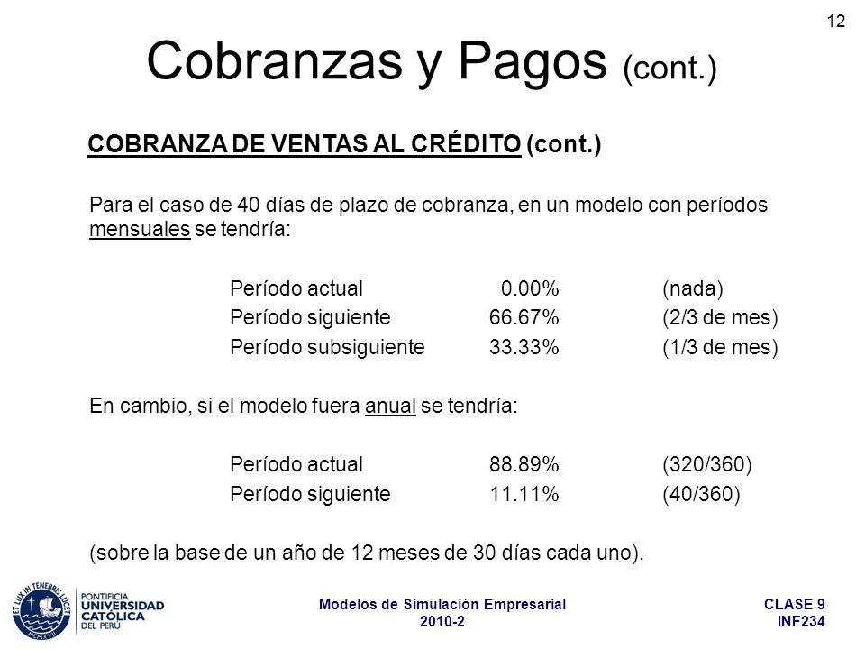CLASE 9 INF234 Modelos de Simulación Empresarial 2010-2 12 Para el caso de 40 días de plazo de cobranza, en un modelo con períodos mensuales se tendría: Período actual 0.00%(nada) Período siguiente 66.67%(2/3 de mes) Período subsiguiente33.33%(1/3 de mes) En cambio, si el modelo fuera anual se tendría: Período actual88.89% (320/360) Período siguiente11.11%(40/360) (sobre la base de un año de 12 meses de 30 días cada uno).