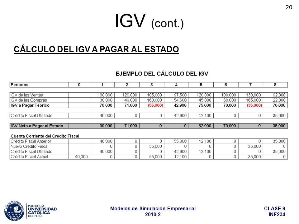 CLASE 9 INF234 Modelos de Simulación Empresarial 2010-2 20 IGV (cont.) CÁLCULO DEL IGV A PAGAR AL ESTADO