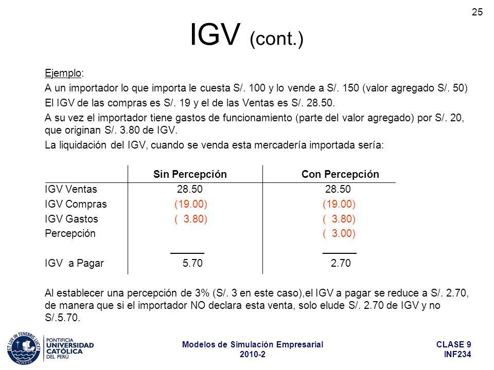 CLASE 9 INF234 Modelos de Simulación Empresarial 2010-2 25 Ejemplo: A un importador lo que importa le cuesta S/. 100 y lo vende a S/. 150 (valor agreg