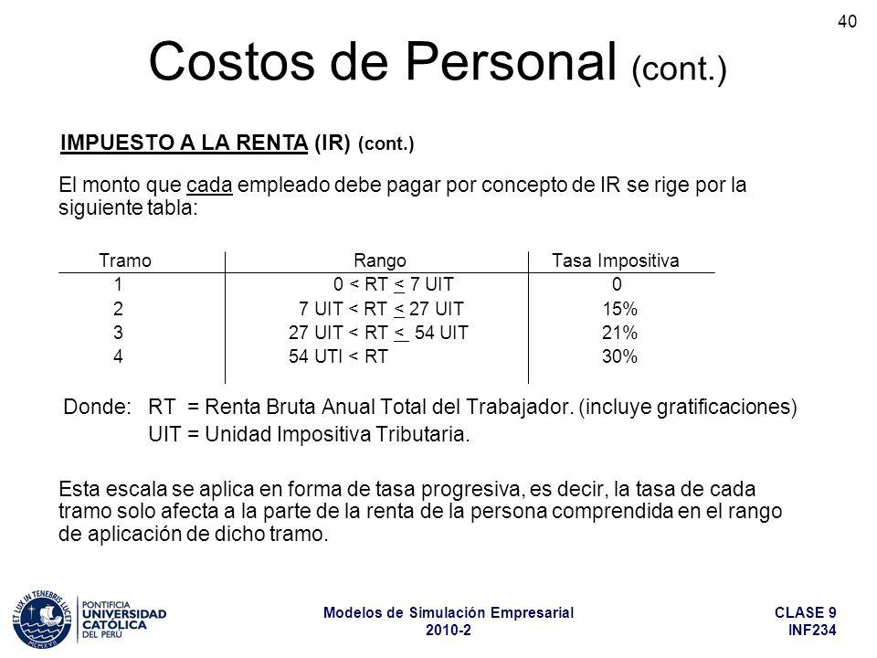 CLASE 9 INF234 Modelos de Simulación Empresarial 2010-2 40 El monto que cada empleado debe pagar por concepto de IR se rige por la siguiente tabla: Tr