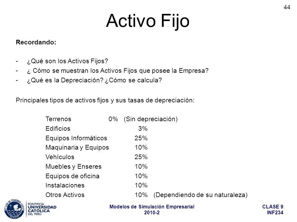 CLASE 9 INF234 Modelos de Simulación Empresarial 2010-2 44 Recordando: -¿Qué son los Activos Fijos? -¿ Cómo se muestran los Activos Fijos que posee la