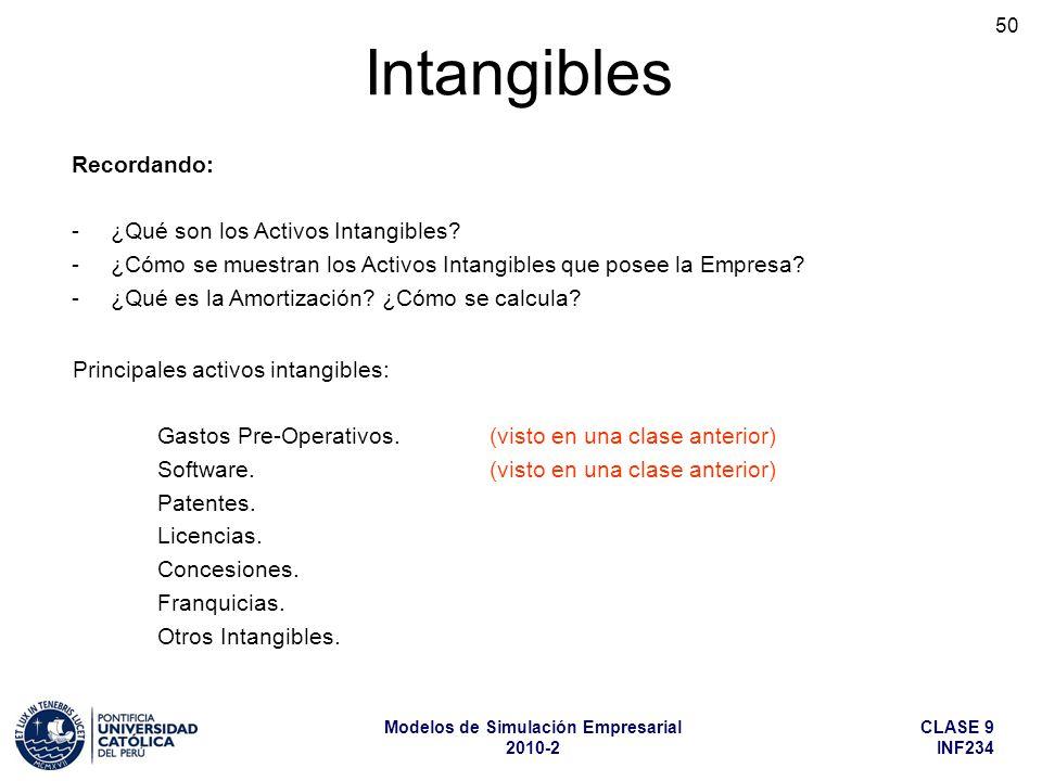 CLASE 9 INF234 Modelos de Simulación Empresarial 2010-2 50 Principales activos intangibles: Gastos Pre-Operativos.(visto en una clase anterior) Software.(visto en una clase anterior) Patentes.