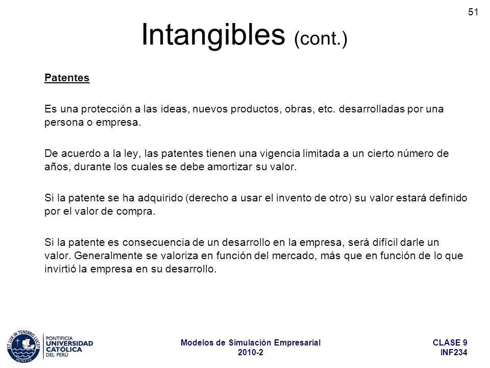 CLASE 9 INF234 Modelos de Simulación Empresarial 2010-2 51 Patentes Es una protección a las ideas, nuevos productos, obras, etc. desarrolladas por una