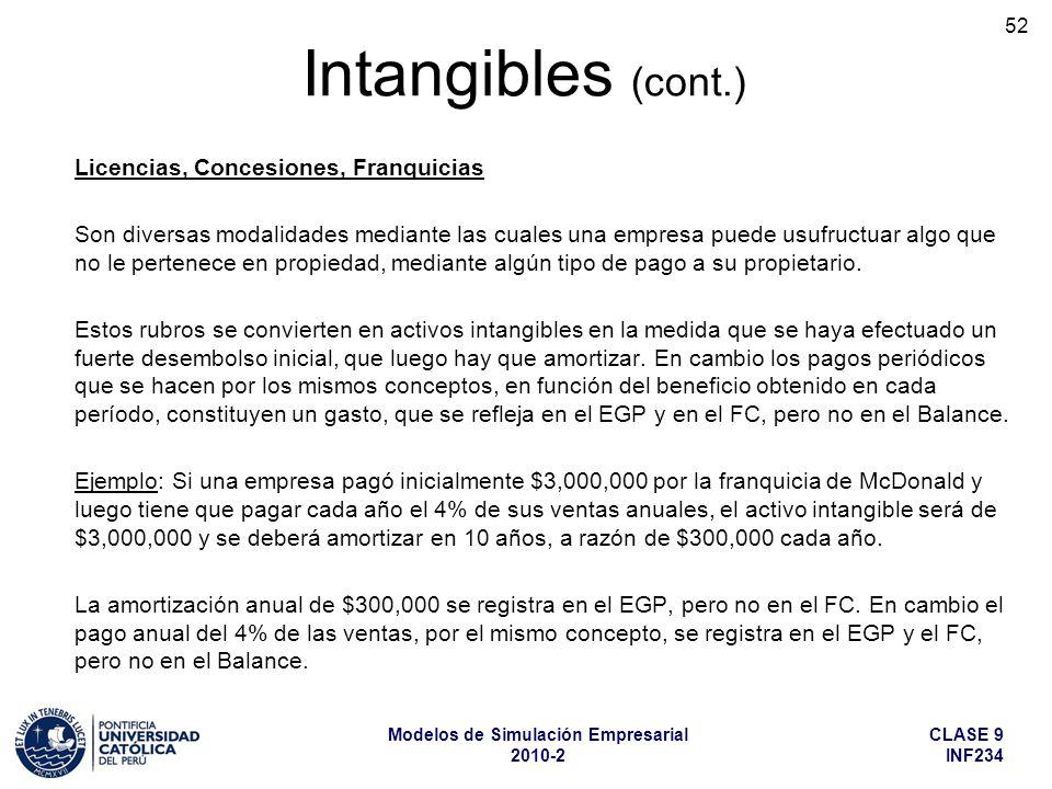 CLASE 9 INF234 Modelos de Simulación Empresarial 2010-2 52 Licencias, Concesiones, Franquicias Son diversas modalidades mediante las cuales una empres