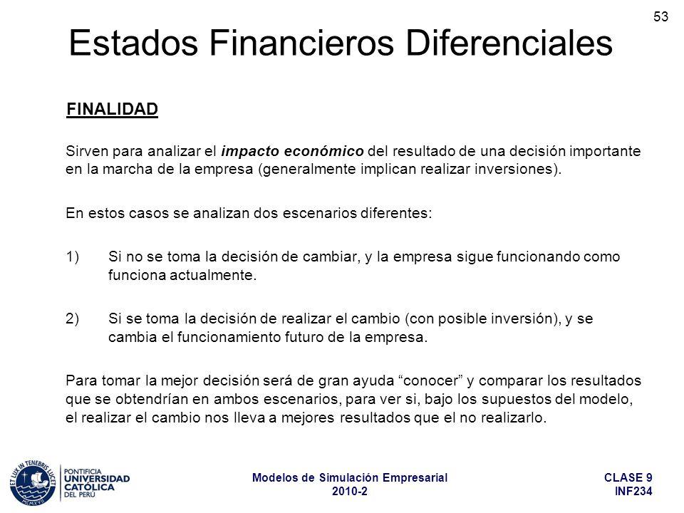 CLASE 9 INF234 Modelos de Simulación Empresarial 2010-2 53 Sirven para analizar el impacto económico del resultado de una decisión importante en la marcha de la empresa (generalmente implican realizar inversiones).