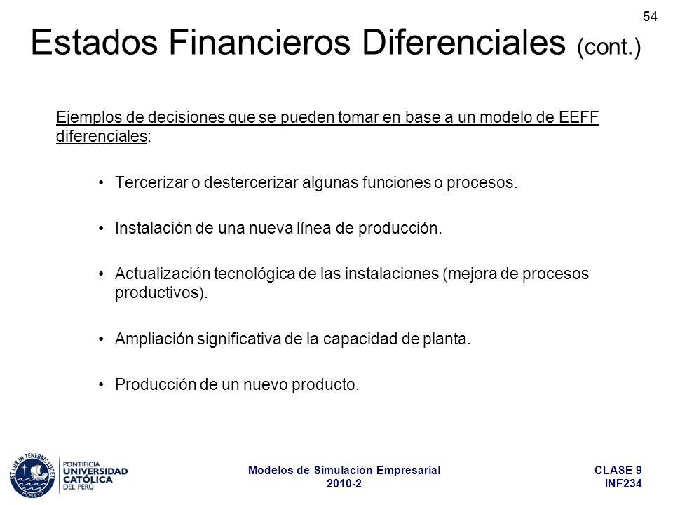 CLASE 9 INF234 Modelos de Simulación Empresarial 2010-2 54 Ejemplos de decisiones que se pueden tomar en base a un modelo de EEFF diferenciales: Terce
