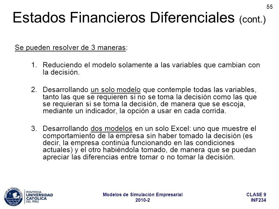 CLASE 9 INF234 Modelos de Simulación Empresarial 2010-2 55 Se pueden resolver de 3 maneras: 1.Reduciendo el modelo solamente a las variables que cambian con la decisión.