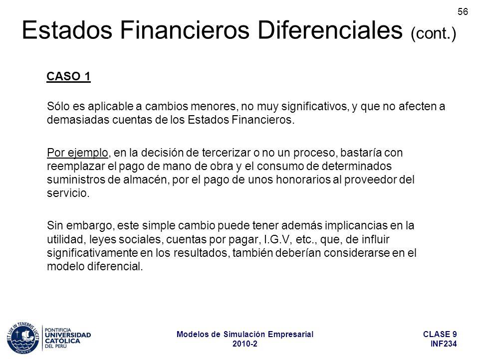CLASE 9 INF234 Modelos de Simulación Empresarial 2010-2 56 Sólo es aplicable a cambios menores, no muy significativos, y que no afecten a demasiadas c