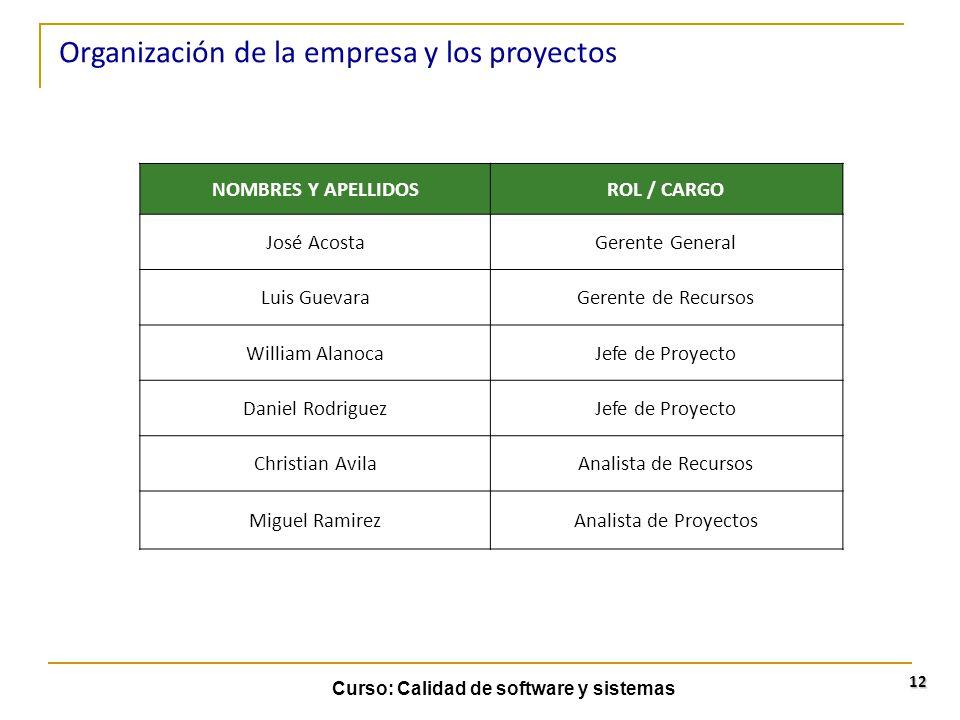 Curso: Calidad de software y sistemas 12 Organización de la empresa y los proyectos NOMBRES Y APELLIDOSROL / CARGO José AcostaGerente General Luis Gue