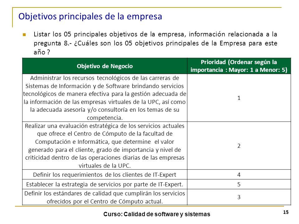 Curso: Calidad de software y sistemas 15 Listar los 05 principales objetivos de la empresa, información relacionada a la pregunta 8.- ¿Cuáles son los