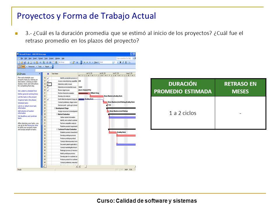 Curso: Calidad de software y sistemas Proyectos y Forma de Trabajo Actual 3.- ¿Cuál es la duración promedia que se estimó al inicio de los proyectos?