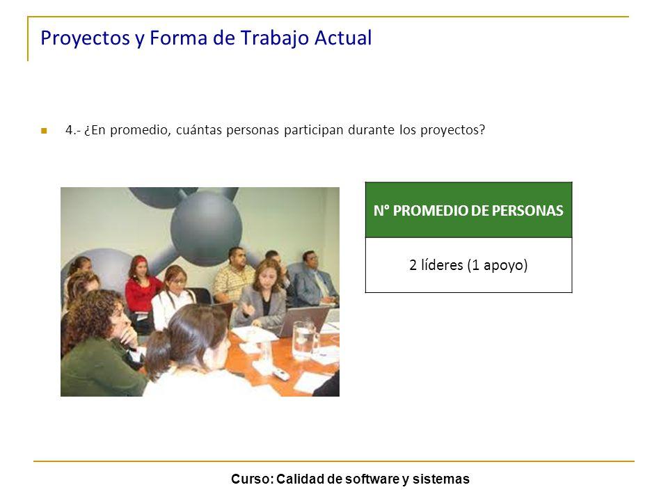 Curso: Calidad de software y sistemas Proyectos y Forma de Trabajo Actual 4.- ¿En promedio, cuántas personas participan durante los proyectos? N° PROM