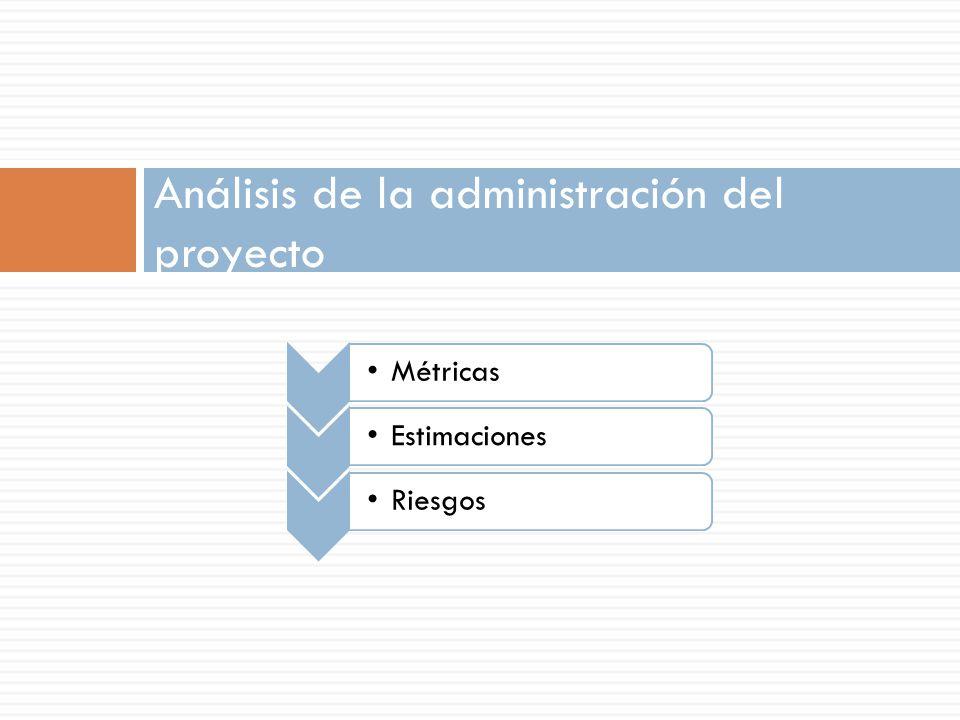 Análisis de la administración del proyecto MétricasEstimacionesRiesgos