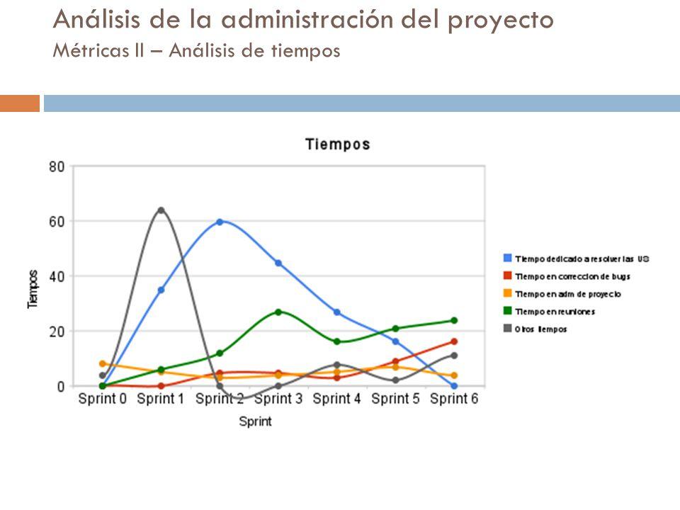 Análisis de la administración del proyecto Métricas II – Análisis de tiempos