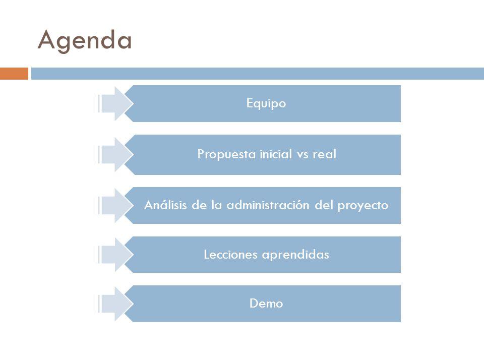 Agenda Equipo Propuesta inicial vs real Análisis de la administración del proyecto Lecciones aprendidas Demo