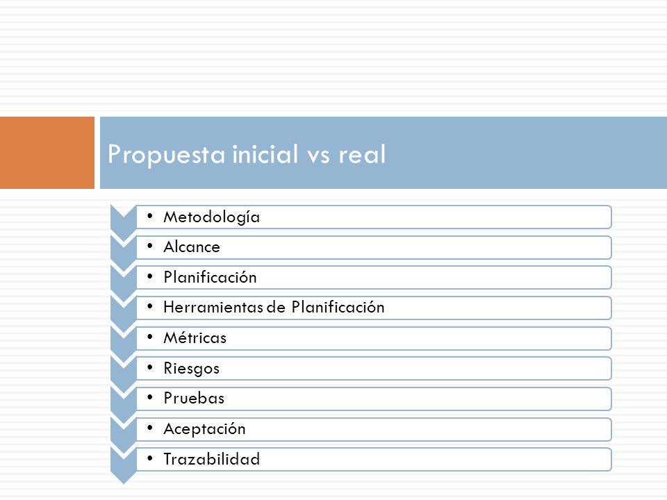 Propuesta inicial vs real Metodología AlcancePlanificación Herramientas de Planificación MétricasRiesgos Pruebas Aceptación Trazabilidad
