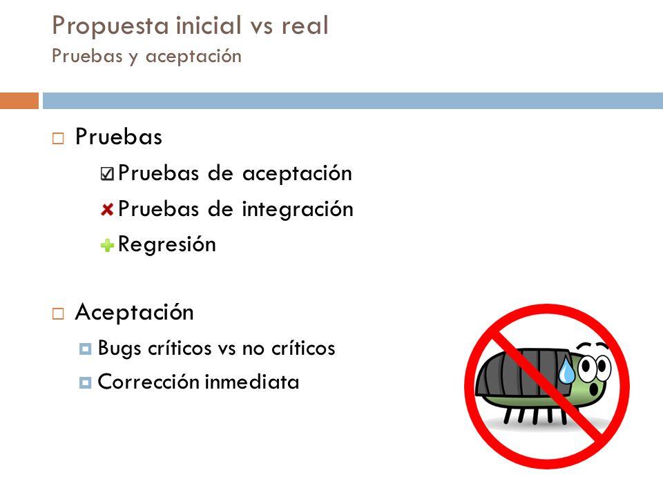 Propuesta inicial vs real Pruebas y aceptación Pruebas Pruebas de aceptación Pruebas de integración Regresión Aceptación Bugs críticos vs no críticos
