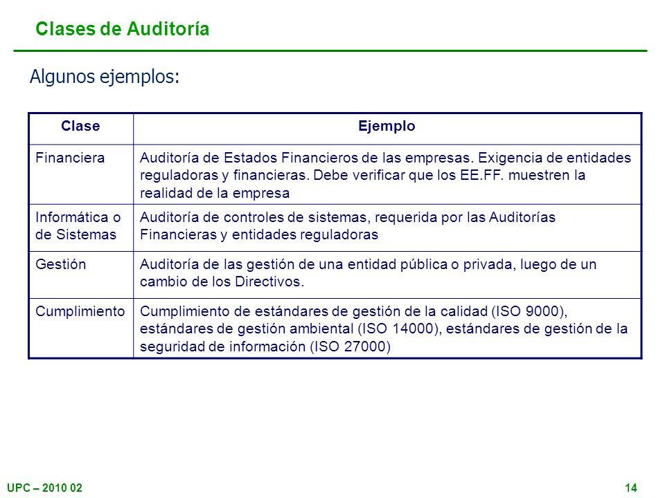 UPC – 2010 0214 Clases de Auditoría Algunos ejemplos: ClaseEjemplo FinancieraAuditoría de Estados Financieros de las empresas. Exigencia de entidades