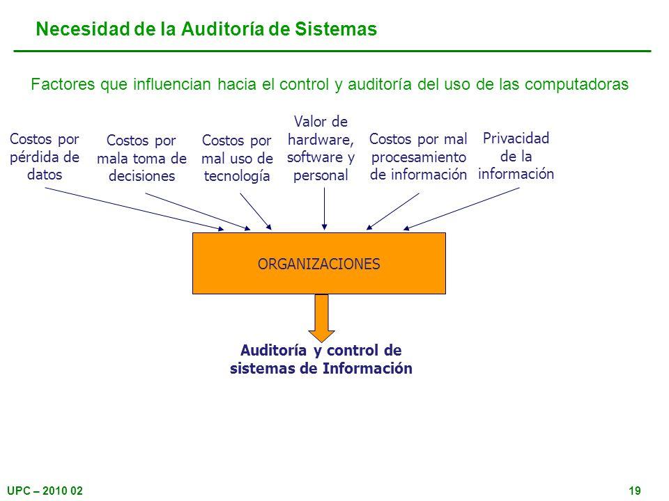 UPC – 2010 0219 ORGANIZACIONES Auditoría y control de sistemas de Información Costos por pérdida de datos Costos por mala toma de decisiones Costos po