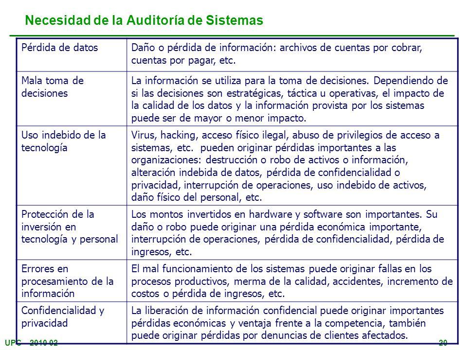 UPC – 2010 0220 Pérdida de datosDaño o pérdida de información: archivos de cuentas por cobrar, cuentas por pagar, etc. Mala toma de decisiones La info