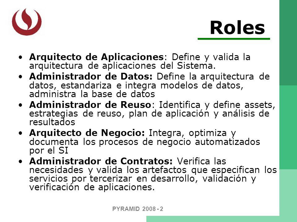 Arquitecto de Aplicaciones: Define y valida la arquitectura de aplicaciones del Sistema.