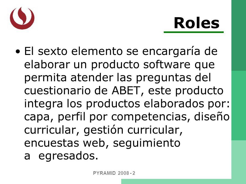 Roles El sexto elemento se encargaría de elaborar un producto software que permita atender las preguntas del cuestionario de ABET, este producto integra los productos elaborados por: capa, perfil por competencias, diseño curricular, gestión curricular, encuestas web, seguimiento a egresados.