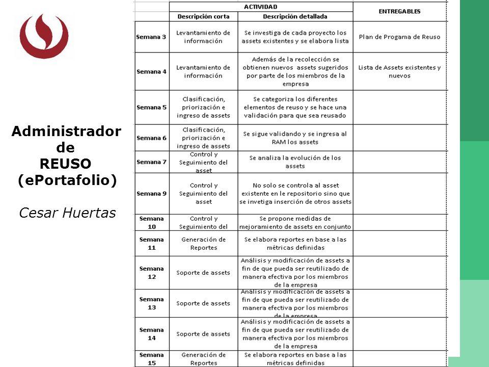 Administrador de REUSO (ePortafolio) Cesar Huertas