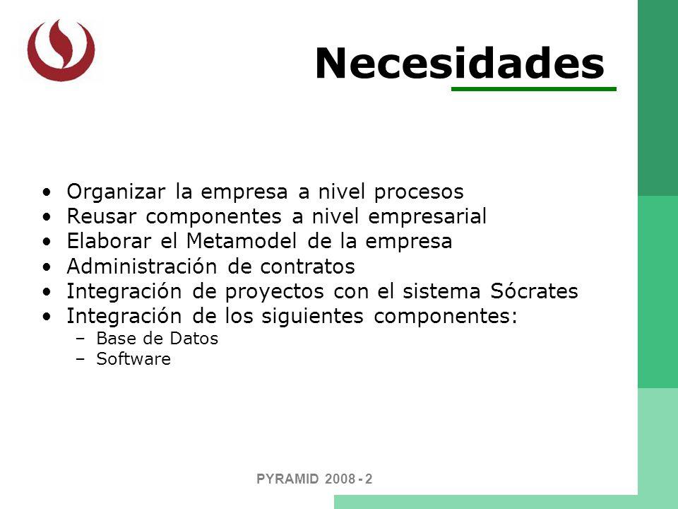 Organizar la empresa a nivel procesos Reusar componentes a nivel empresarial Elaborar el Metamodel de la empresa Administración de contratos Integraci