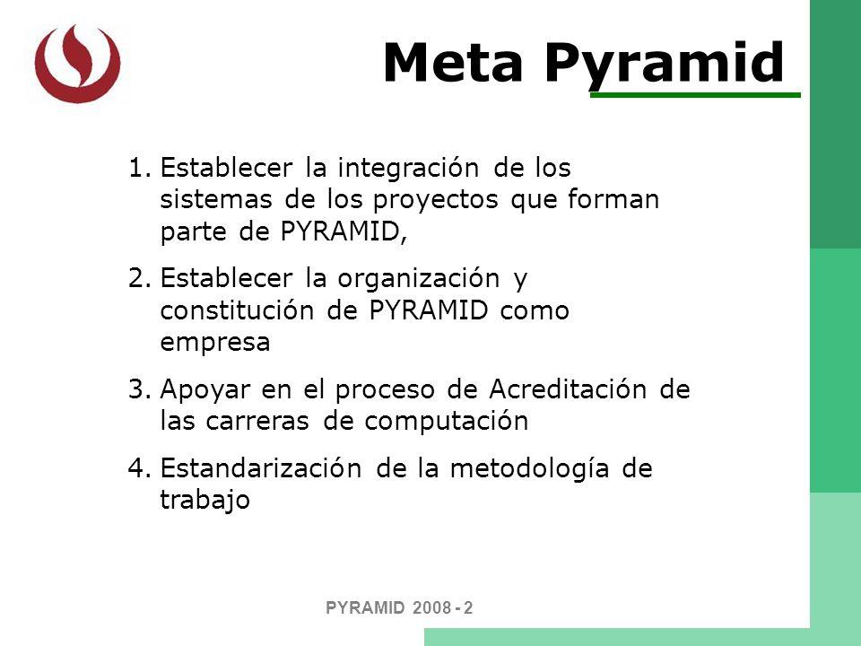 Meta Pyramid PYRAMID 2008 - 2 1.Establecer la integración de los sistemas de los proyectos que forman parte de PYRAMID, 2.Establecer la organización y