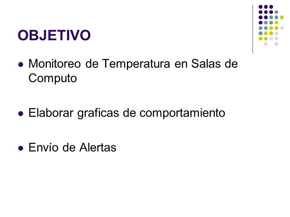 OBJETIVO Monitoreo de Temperatura en Salas de Computo Elaborar graficas de comportamiento Envío de Alertas