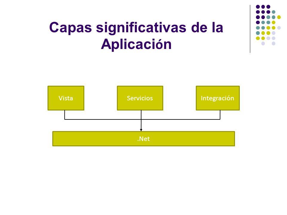 .Net VistaServiciosIntegración Capas significativas de la Aplicaci ó n