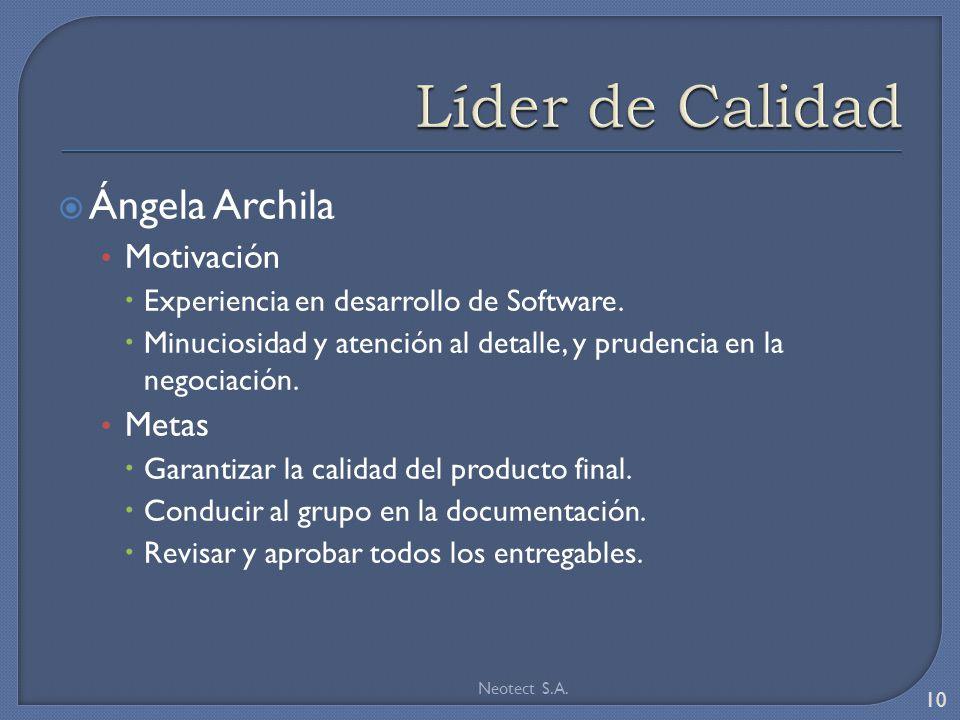 Ángela Archila Motivación Experiencia en desarrollo de Software.