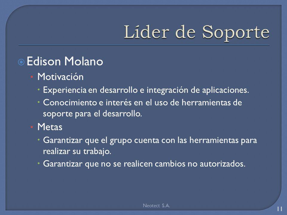 Edison Molano Motivación Experiencia en desarrollo e integración de aplicaciones.