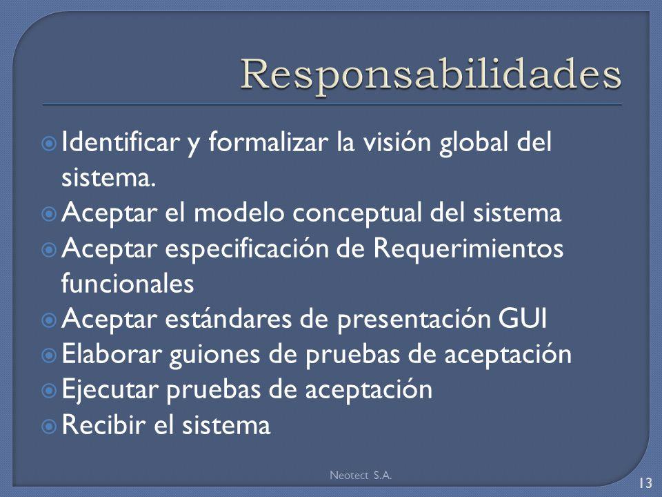 Identificar y formalizar la visión global del sistema.