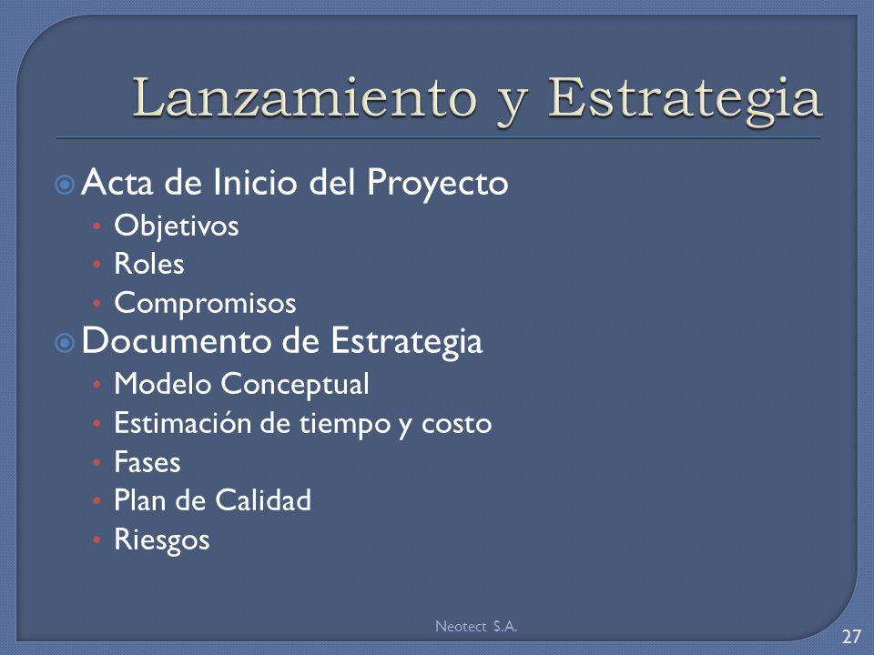 Acta de Inicio del Proyecto Objetivos Roles Compromisos Documento de Estrategia Modelo Conceptual Estimación de tiempo y costo Fases Plan de Calidad Riesgos Neotect S.A.