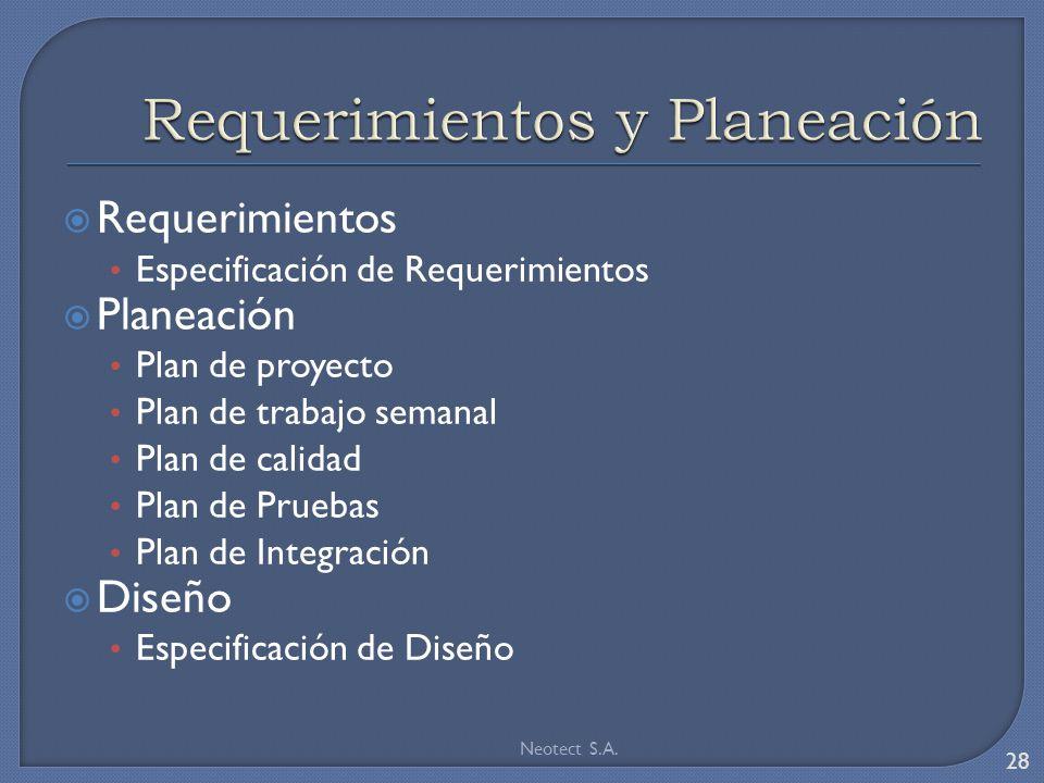 Requerimientos Especificación de Requerimientos Planeación Plan de proyecto Plan de trabajo semanal Plan de calidad Plan de Pruebas Plan de Integración Diseño Especificación de Diseño Neotect S.A.