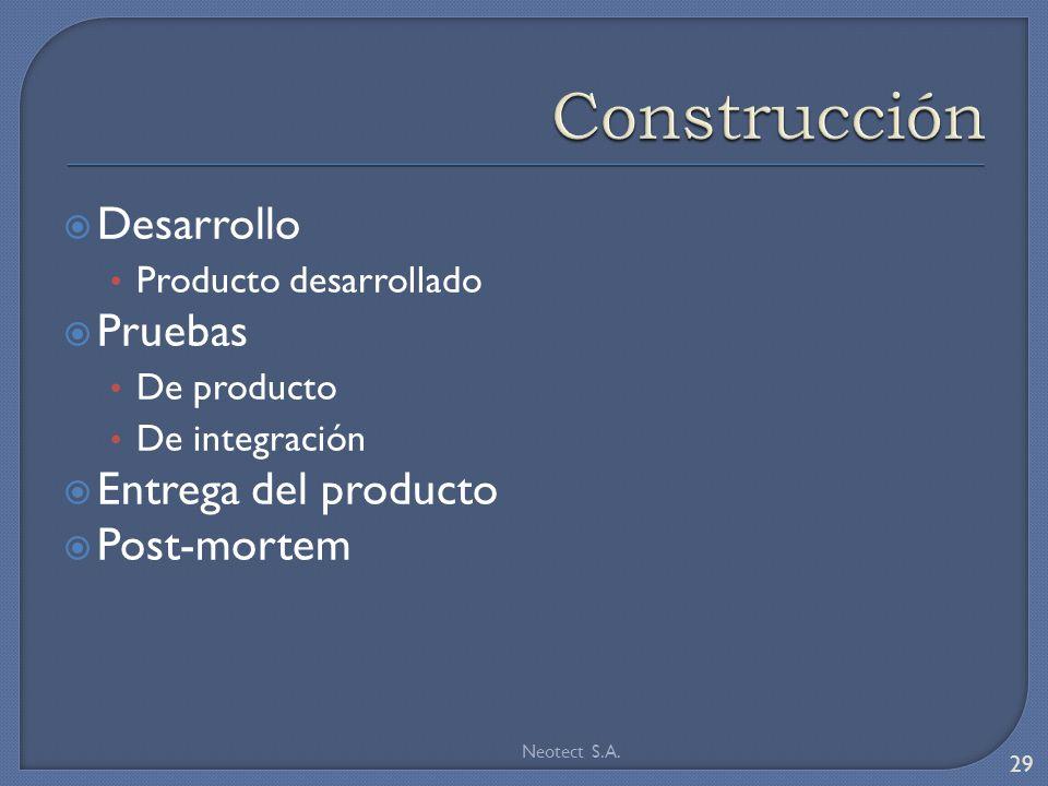 Desarrollo Producto desarrollado Pruebas De producto De integración Entrega del producto Post-mortem Neotect S.A.