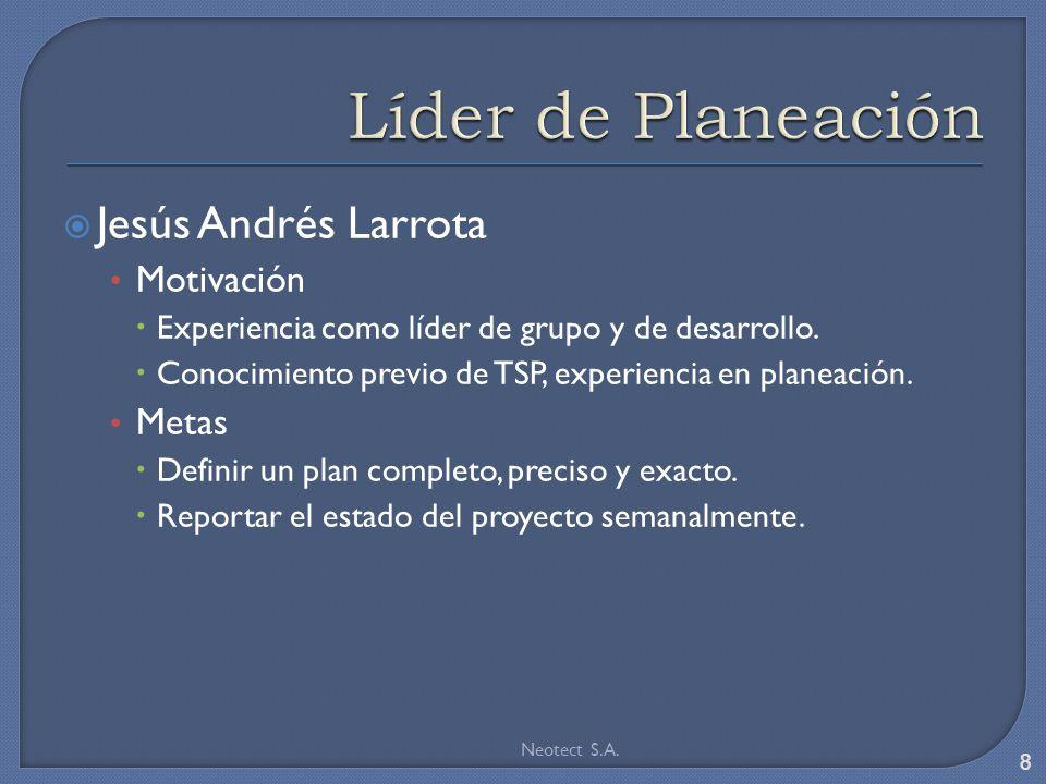 Jesús Andrés Larrota Motivación Experiencia como líder de grupo y de desarrollo.