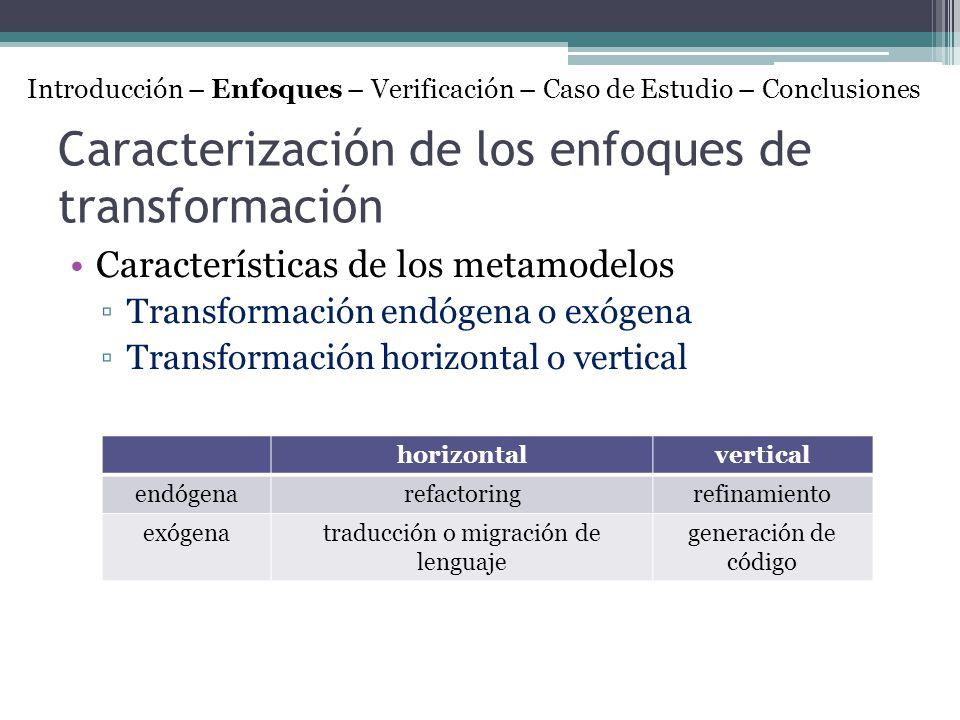 Caracterización de los enfoques de transformación Características de los metamodelos Transformación endógena o exógena Transformación horizontal o ver