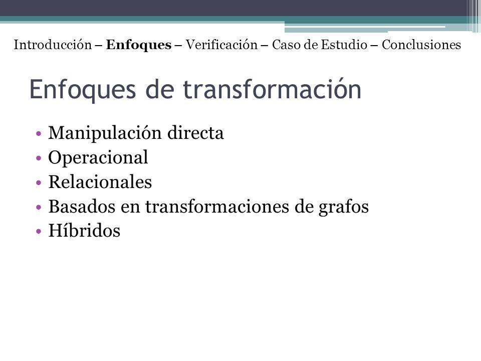 Enfoques de transformación Manipulación directa Operacional Relacionales Basados en transformaciones de grafos Híbridos Introducción – Enfoques – Veri