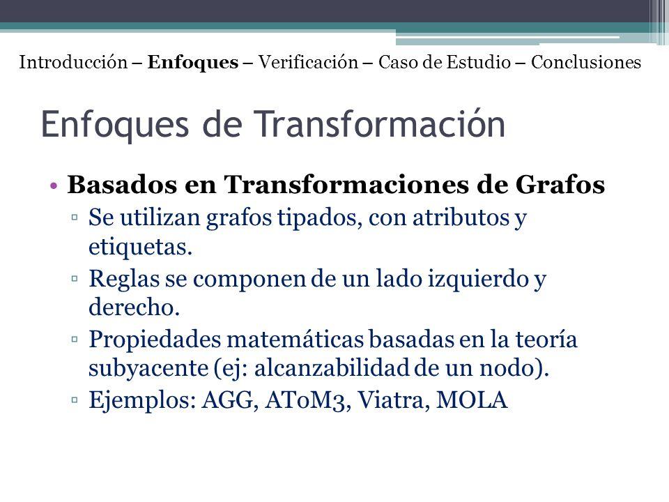 Enfoques de Transformación Basados en Transformaciones de Grafos Se utilizan grafos tipados, con atributos y etiquetas. Reglas se componen de un lado