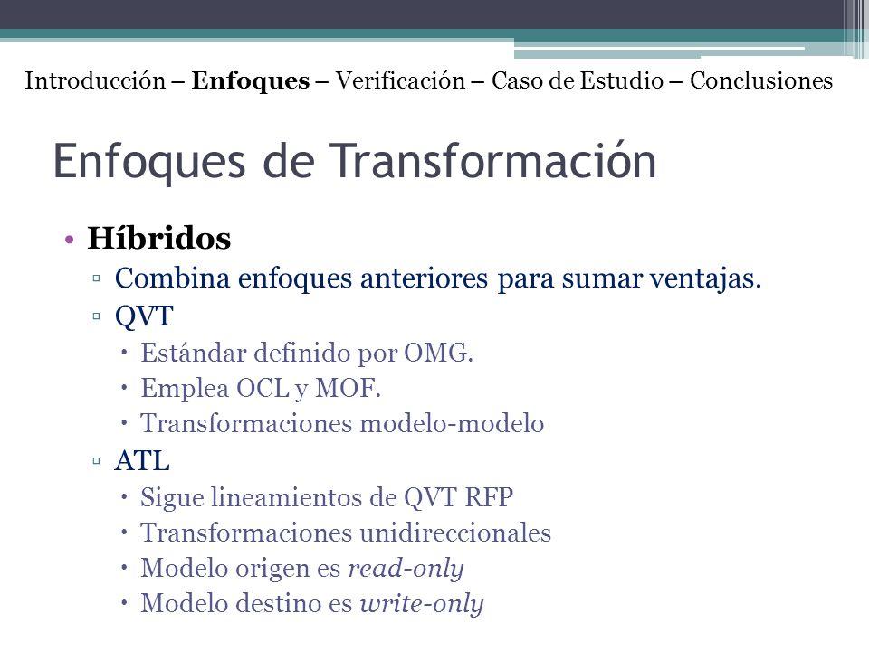 Enfoques de Transformación Híbridos Combina enfoques anteriores para sumar ventajas. QVT Estándar definido por OMG. Emplea OCL y MOF. Transformaciones
