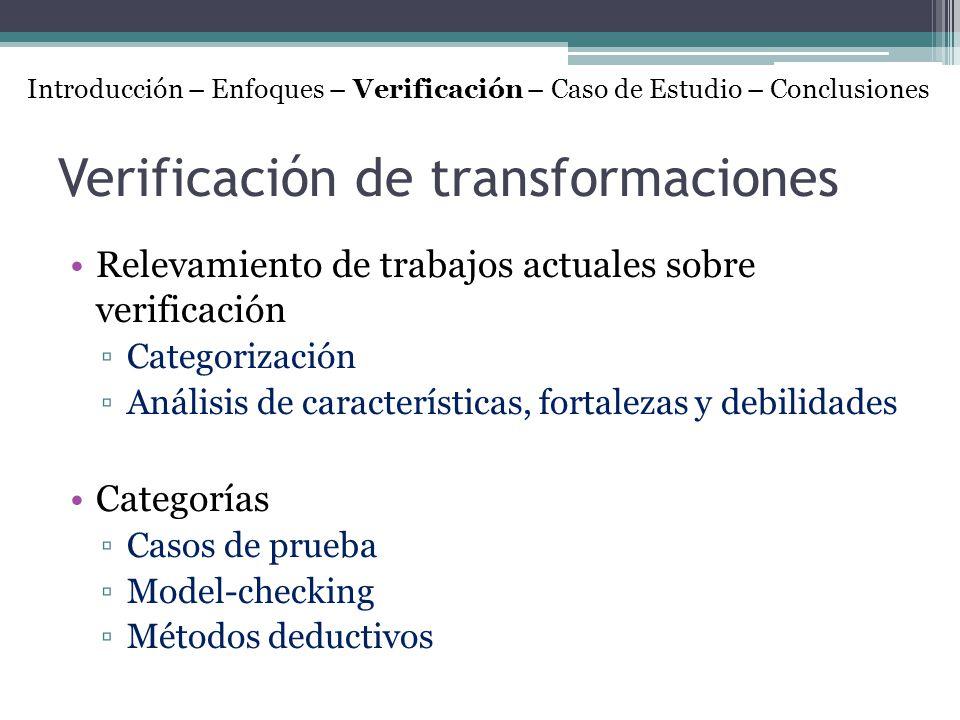 Verificación de transformaciones Relevamiento de trabajos actuales sobre verificación Categorización Análisis de características, fortalezas y debilid