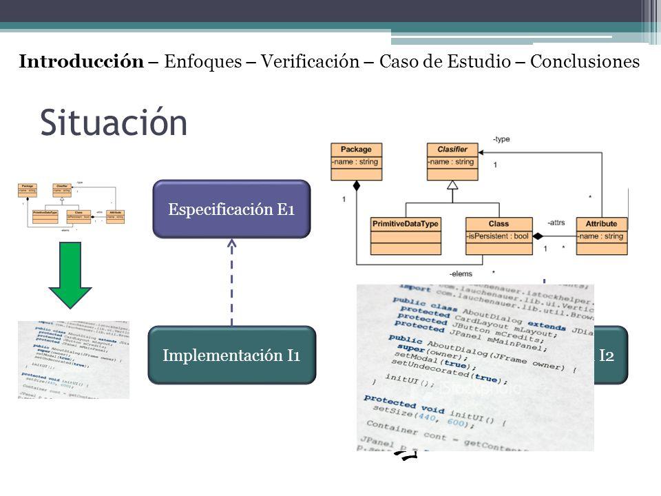 Situación Especificación E1 Implementación I1 Especificación E2 Implementación I2 Introducción – Enfoques – Verificación – Caso de Estudio – Conclusio